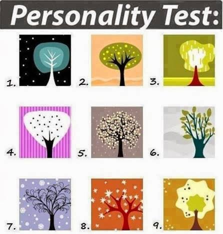 Personality-Test